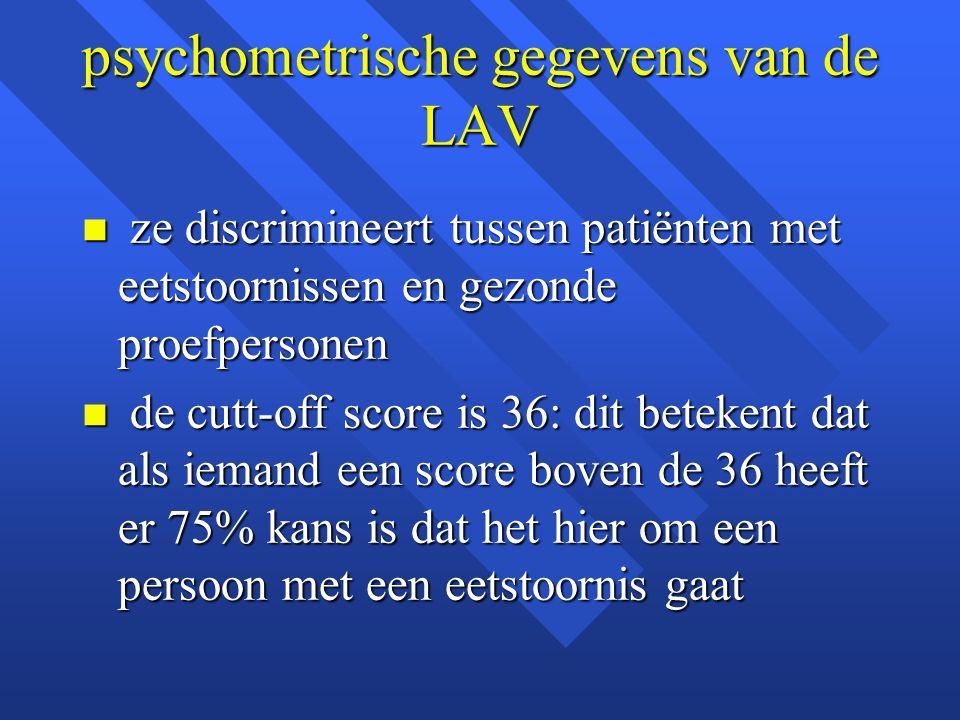 psychometrische gegevens van de LAV n ze discrimineert tussen patiënten met eetstoornissen en gezonde proefpersonen n de cutt-off score is 36: dit bet