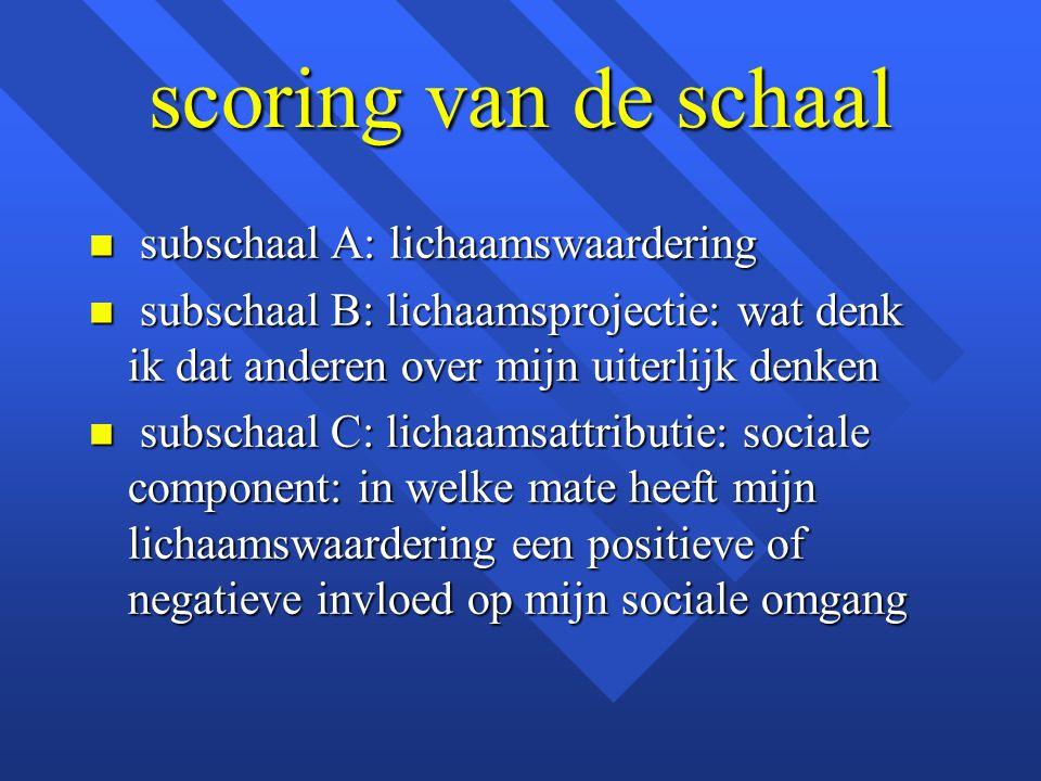 scoring van de schaal n subschaal A: lichaamswaardering n subschaal B: lichaamsprojectie: wat denk ik dat anderen over mijn uiterlijk denken n subscha