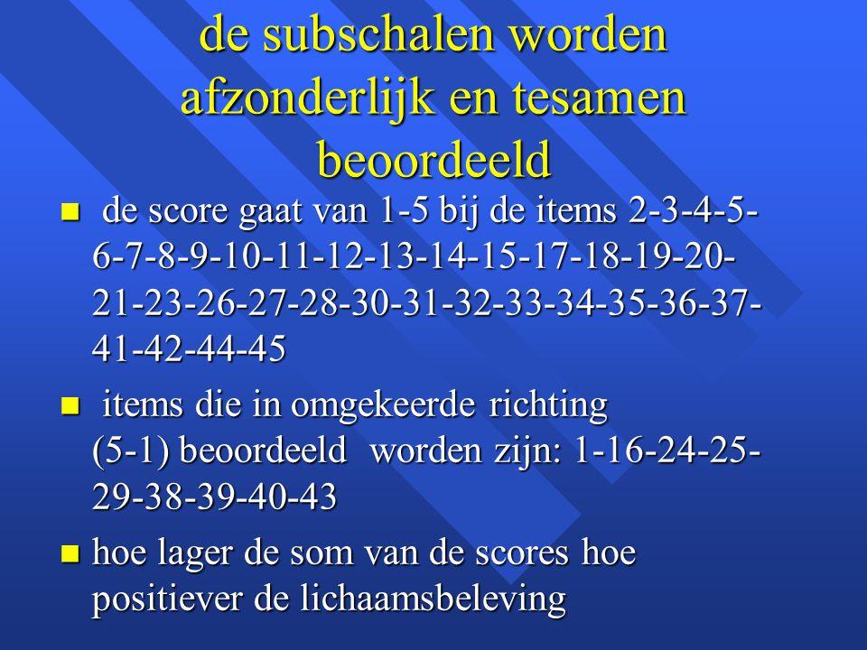 de subschalen worden afzonderlijk en tesamen beoordeeld n de score gaat van 1-5 bij de items 2-3-4-5- 6-7-8-9-10-11-12-13-14-15-17-18-19-20- 21-23-26-