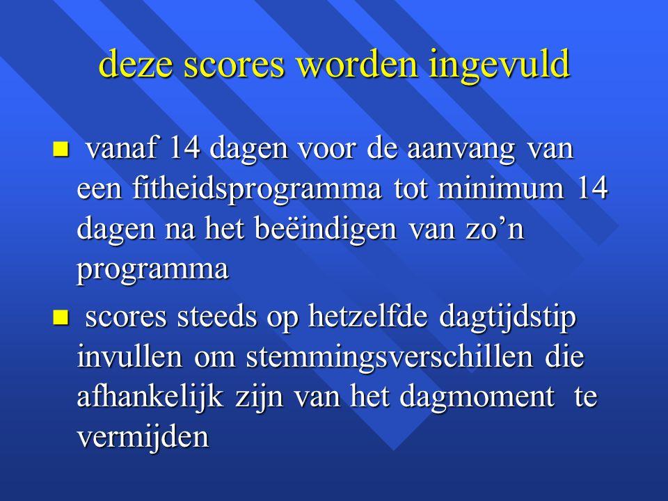 deze scores worden ingevuld n vanaf 14 dagen voor de aanvang van een fitheidsprogramma tot minimum 14 dagen na het beëindigen van zo'n programma n sco