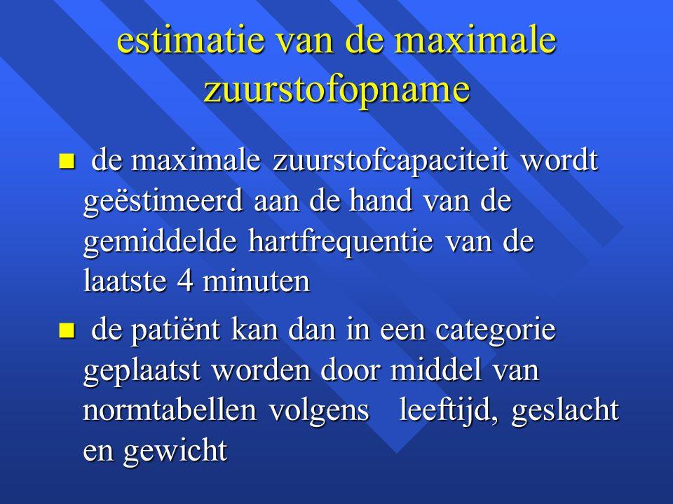 estimatie van de maximale zuurstofopname n de maximale zuurstofcapaciteit wordt geëstimeerd aan de hand van de gemiddelde hartfrequentie van de laatst