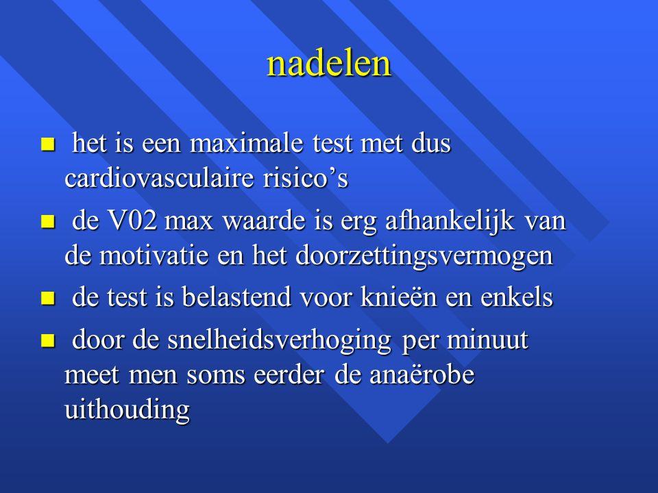 nadelen n het is een maximale test met dus cardiovasculaire risico's n de V02 max waarde is erg afhankelijk van de motivatie en het doorzettingsvermog