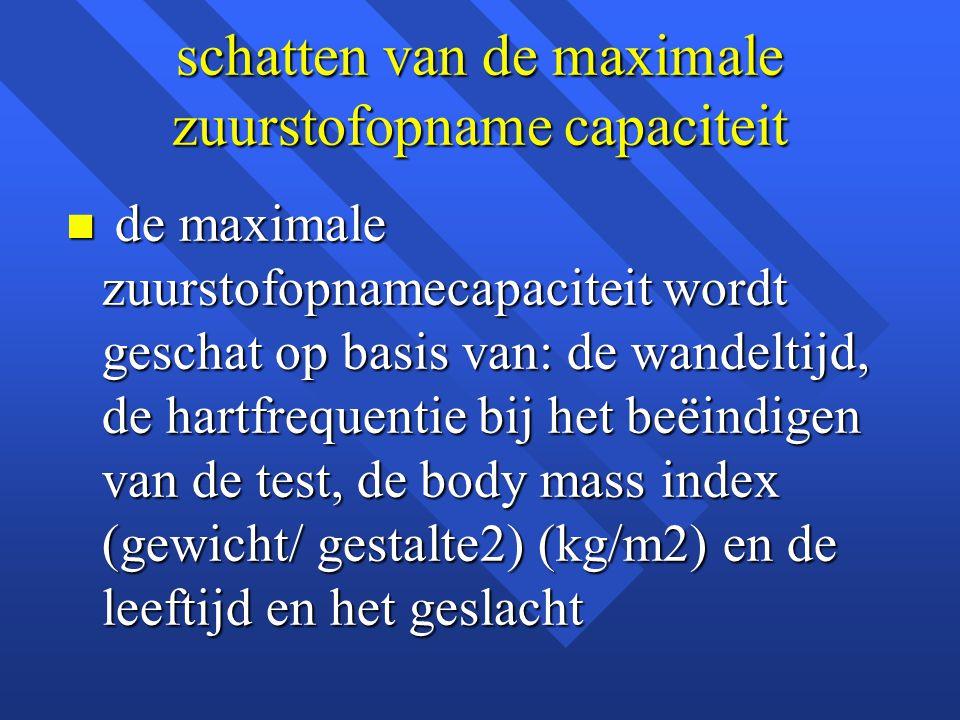 schatten van de maximale zuurstofopname capaciteit n de maximale zuurstofopnamecapaciteit wordt geschat op basis van: de wandeltijd, de hartfrequentie