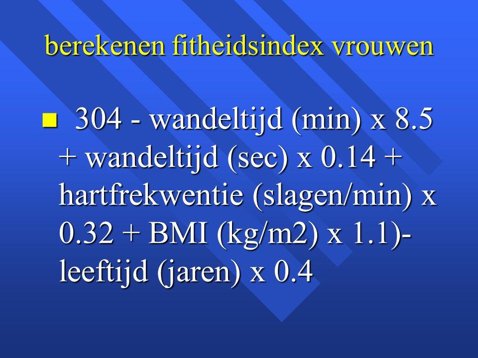 berekenen fitheidsindex vrouwen n 304 - wandeltijd (min) x 8.5 + wandeltijd (sec) x 0.14 + hartfrekwentie (slagen/min) x 0.32 + BMI (kg/m2) x 1.1)- le
