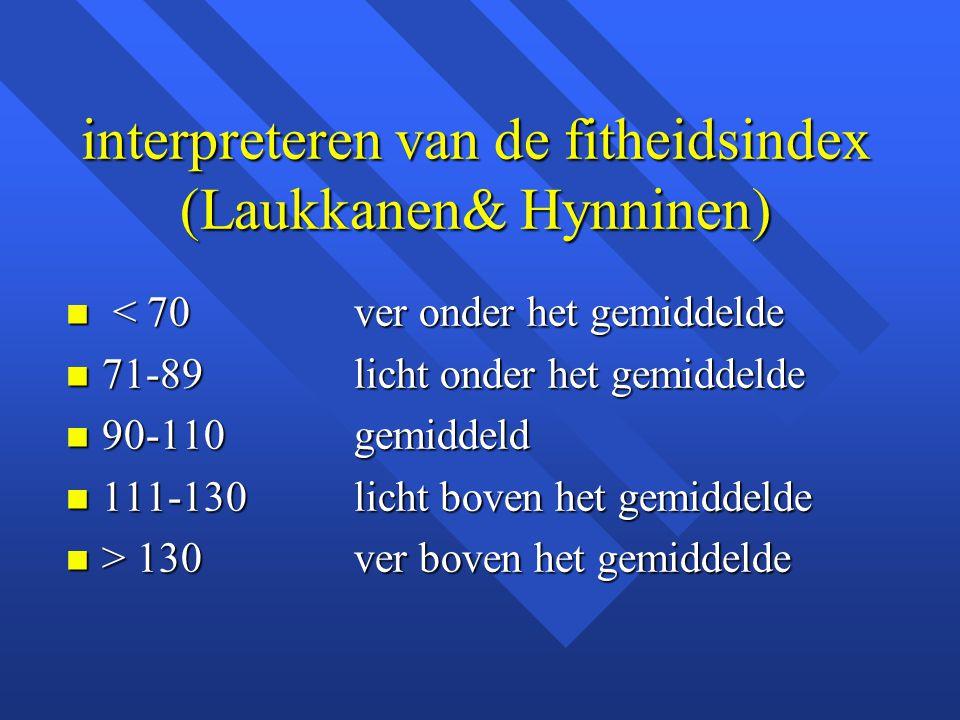 interpreteren van de fitheidsindex (Laukkanen& Hynninen) n < 70ver onder het gemiddelde n 71-89licht onder het gemiddelde n 90-110gemiddeld n 111-130