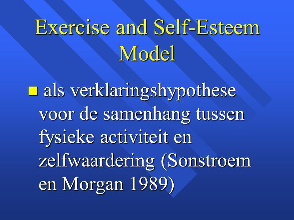 Exercise and Self-Esteem Model n als verklaringshypothese voor de samenhang tussen fysieke activiteit en zelfwaardering (Sonstroem en Morgan 1989)