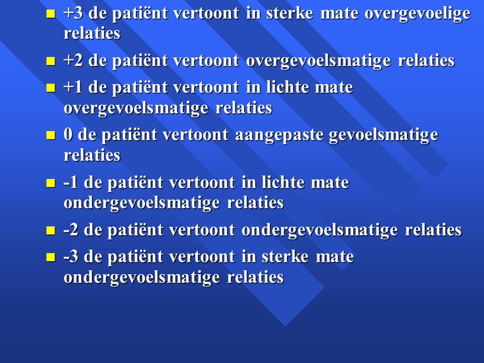 n +3 de patiënt vertoont in sterke mate overgevoelige relaties n +2 de patiënt vertoont overgevoelsmatige relaties n +1 de patiënt vertoont in lichte