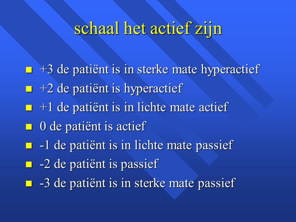 schaal het actief zijn n +3 de patiënt is in sterke mate hyperactief n +2 de patiënt is hyperactief n +1 de patiënt is in lichte mate actief n 0 de pa