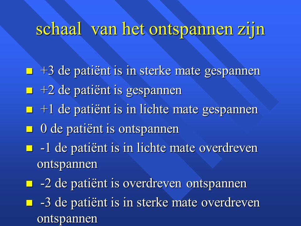 schaal van het ontspannen zijn n +3 de patiënt is in sterke mate gespannen n +2 de patiënt is gespannen n +1 de patiënt is in lichte mate gespannen n