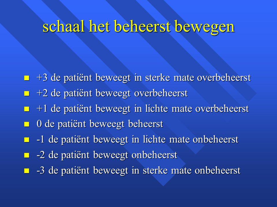 schaal het beheerst bewegen n +3 de patiënt beweegt in sterke mate overbeheerst n +2 de patiënt beweegt overbeheerst n +1 de patiënt beweegt in lichte
