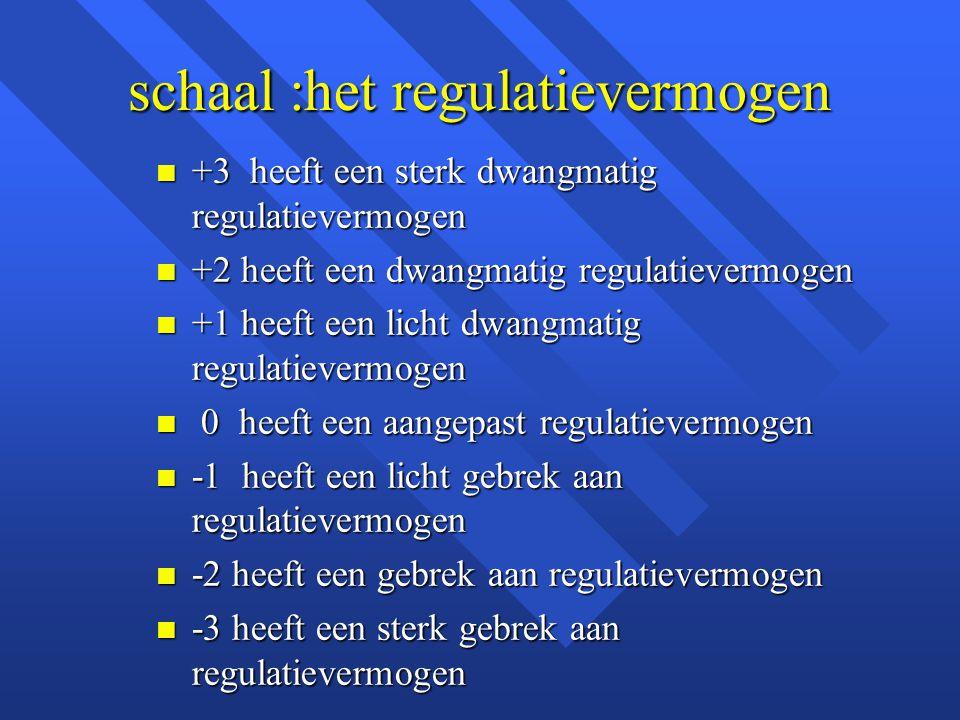 schaal :het regulatievermogen n +3 heeft een sterk dwangmatig regulatievermogen n +2 heeft een dwangmatig regulatievermogen n +1 heeft een licht dwang