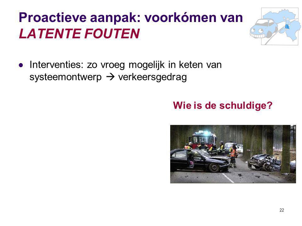 22 Proactieve aanpak: voorkómen van LATENTE FOUTEN Interventies: zo vroeg mogelijk in keten van systeemontwerp  verkeersgedrag Wie is de schuldige?