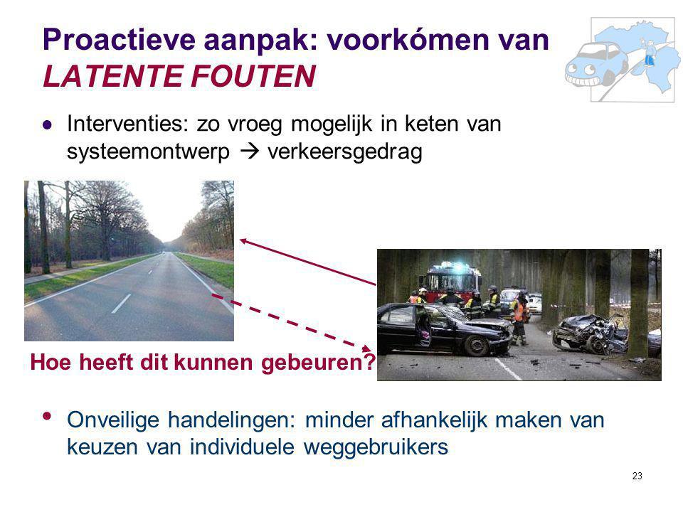 23 Proactieve aanpak: voorkómen van LATENTE FOUTEN Interventies: zo vroeg mogelijk in keten van systeemontwerp  verkeersgedrag Onveilige handelingen: