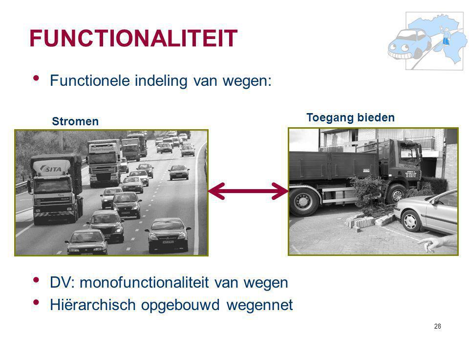 28 FUNCTIONALITEIT Functionele indeling van wegen: DV: monofunctionaliteit van wegen Hiërarchisch opgebouwd wegennet Stromen Toegang bieden