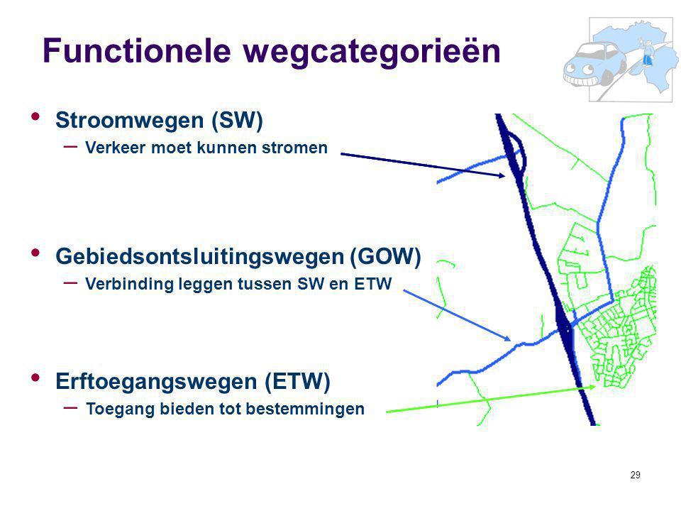 29 Functionele wegcategorieën Stroomwegen (SW) – Verkeer moet kunnen stromen Erftoegangswegen (ETW) – Toegang bieden tot bestemmingen Gebiedsontsluiti