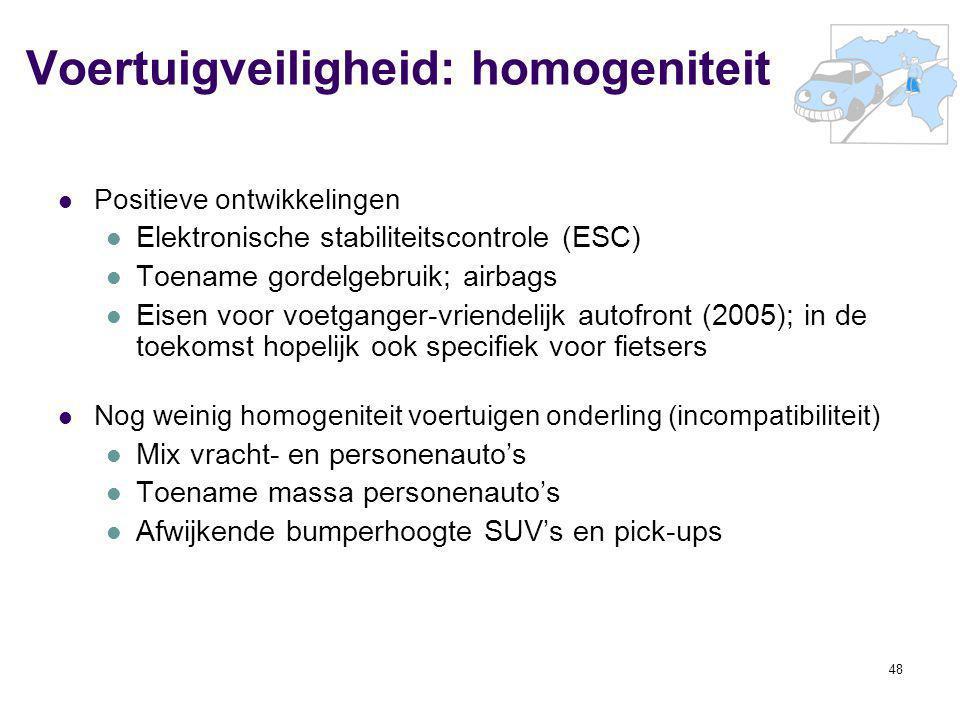 48 Voertuigveiligheid: homogeniteit Positieve ontwikkelingen Elektronische stabiliteitscontrole (ESC) Toename gordelgebruik; airbags Eisen voor voetga