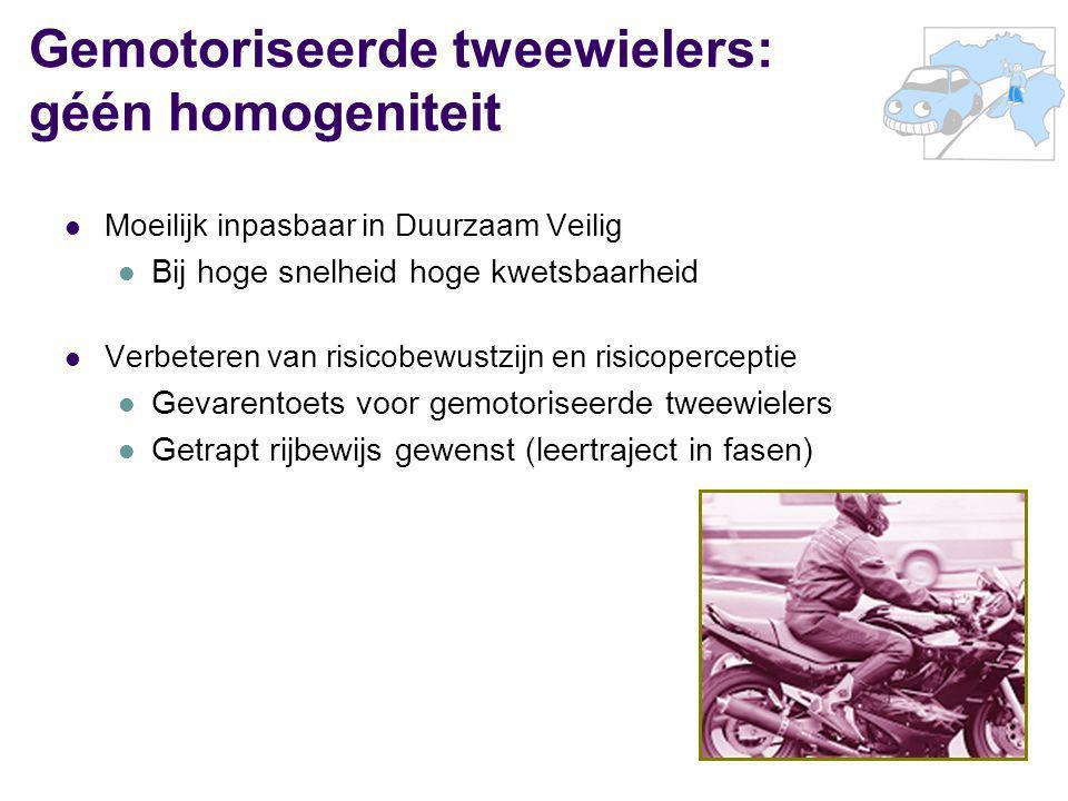 50 Gemotoriseerde tweewielers: géén homogeniteit Moeilijk inpasbaar in Duurzaam Veilig Bij hoge snelheid hoge kwetsbaarheid Verbeteren van risicobewus