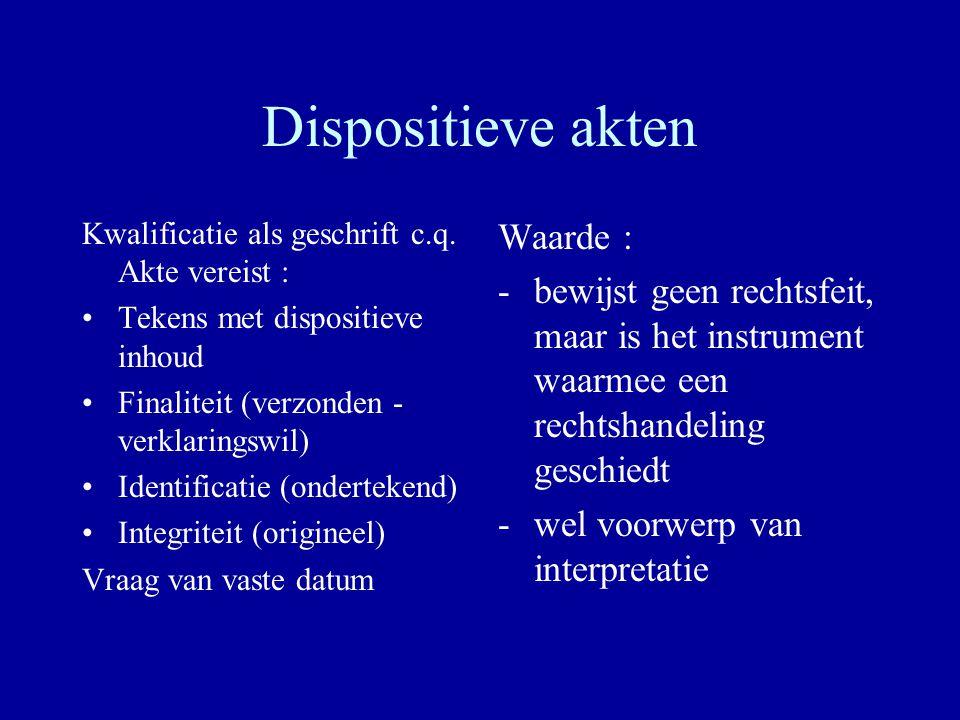 Dispositieve akten Kwalificatie als geschrift c.q. Akte vereist : Tekens met dispositieve inhoud Finaliteit (verzonden - verklaringswil) Identificatie