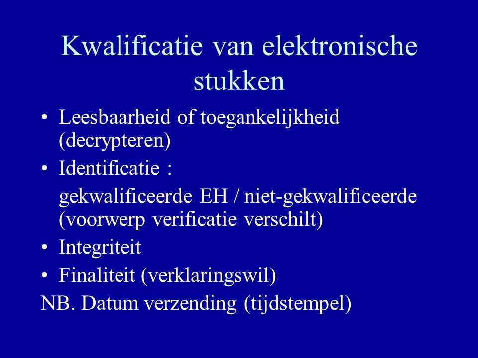 Kwalificatie van elektronische stukken Leesbaarheid of toegankelijkheid (decrypteren) Identificatie : gekwalificeerde EH / niet-gekwalificeerde (voorwerp verificatie verschilt) Integriteit Finaliteit (verklaringswil) NB.
