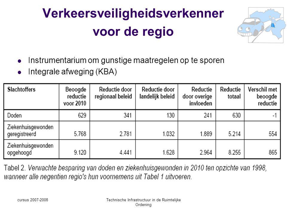 cursus 2007-2008Technische Infrastructuur in de Ruimtelijke Ordening Verkeersveiligheidsverkenner voor de regio Instrumentarium om gunstige maatregelen op te sporen Integrale afweging (KBA)