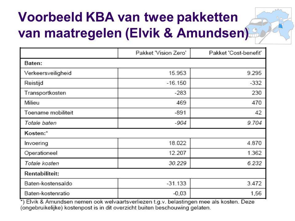 cursus 2007-2008Technische Infrastructuur in de Ruimtelijke Ordening Voorbeeld KBA van twee pakketten van maatregelen (Elvik & Amundsen)