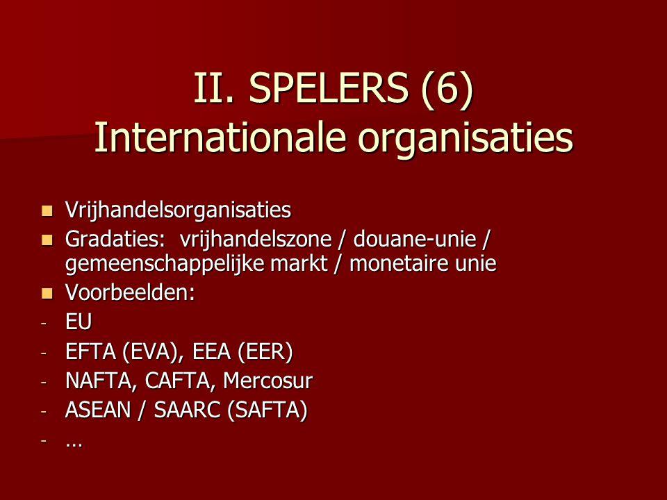 II. SPELERS (6) Internationale organisaties Vrijhandelsorganisaties Vrijhandelsorganisaties Gradaties: vrijhandelszone / douane-unie / gemeenschappeli