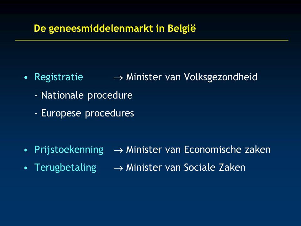 Registratie  Minister van Volksgezondheid - Nationale procedure - Europese procedures Prijstoekenning  Minister van Economische zaken Terugbetaling  Minister van Sociale Zaken De geneesmiddelenmarkt in België