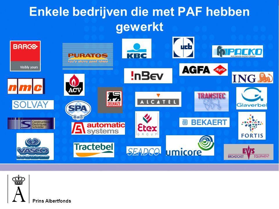 Prins Albertfonds Enkele bedrijven die met PAF hebben gewerkt