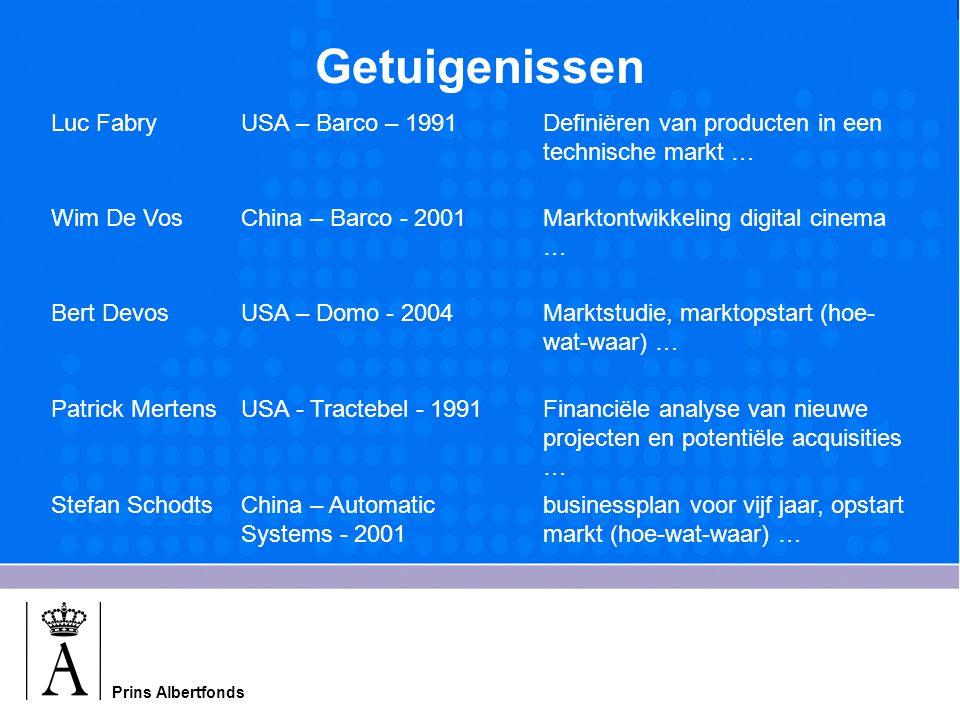 Prins Albertfonds Getuigenissen Luc FabryUSA – Barco – 1991Definiëren van producten in een technische markt … Wim De VosChina – Barco - 2001Marktontwikkeling digital cinema … Bert DevosUSA – Domo - 2004Marktstudie, marktopstart (hoe- wat-waar) … Patrick MertensUSA - Tractebel - 1991Financiële analyse van nieuwe projecten en potentiële acquisities … Stefan SchodtsChina – Automatic Systems - 2001 businessplan voor vijf jaar, opstart markt (hoe-wat-waar) …