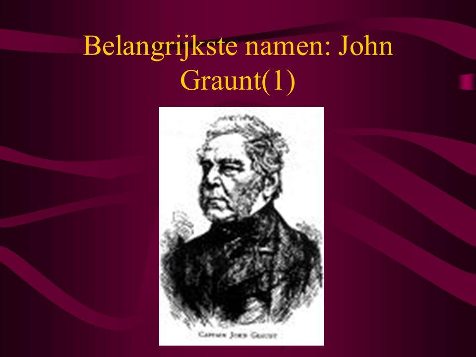 Belangrijkste namen: John Graunt(1)