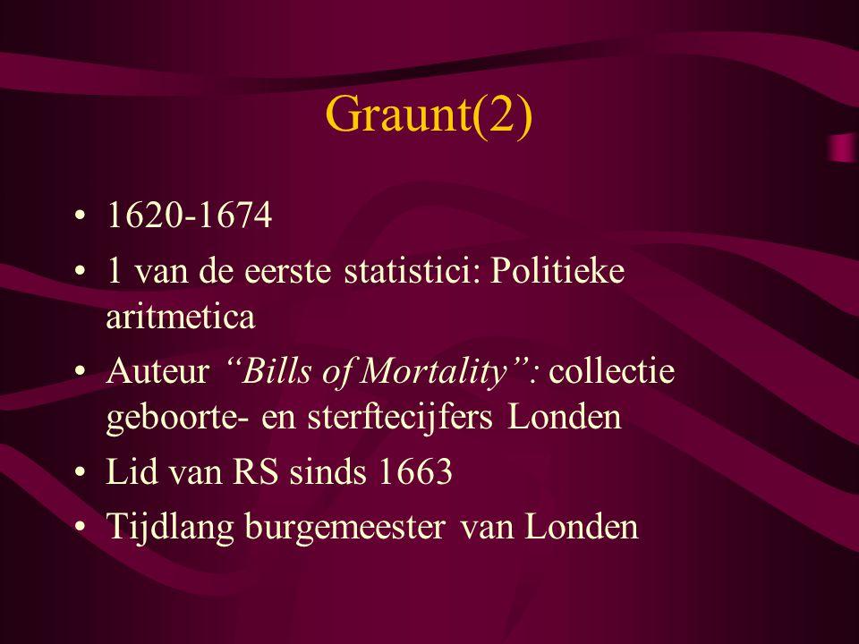 """Graunt(2) 1620-1674 1 van de eerste statistici: Politieke aritmetica Auteur """"Bills of Mortality"""": collectie geboorte- en sterftecijfers Londen Lid van"""
