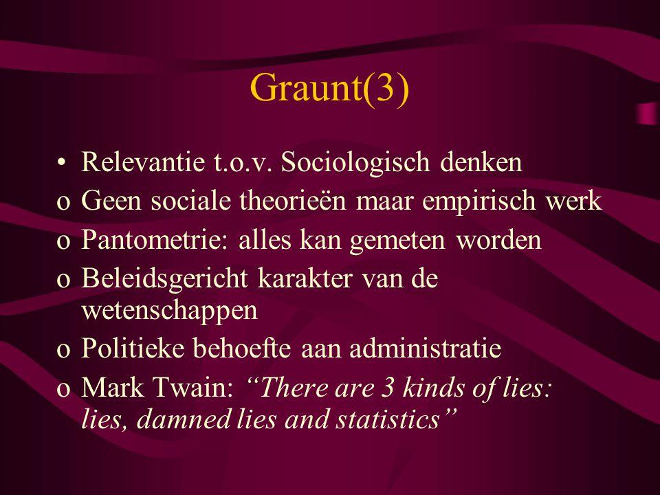 Graunt(3) Relevantie t.o.v. Sociologisch denken oGeen sociale theorieën maar empirisch werk oPantometrie: alles kan gemeten worden oBeleidsgericht kar