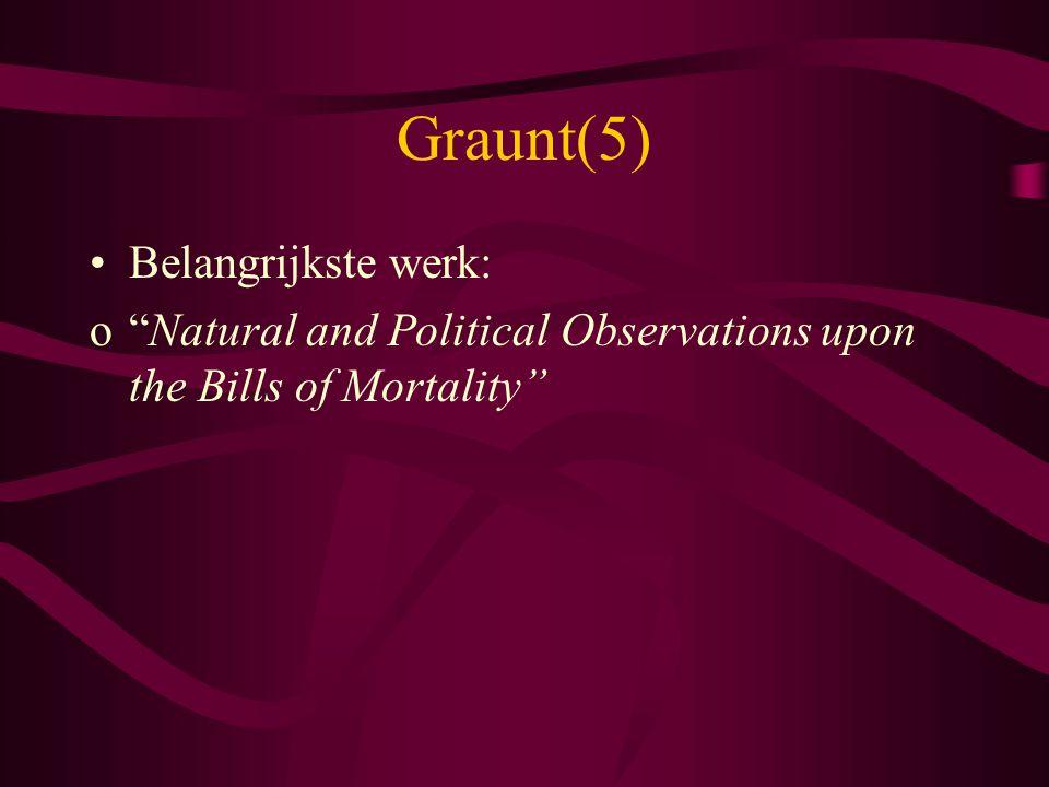 """Graunt(5) Belangrijkste werk: o""""Natural and Political Observations upon the Bills of Mortality"""""""