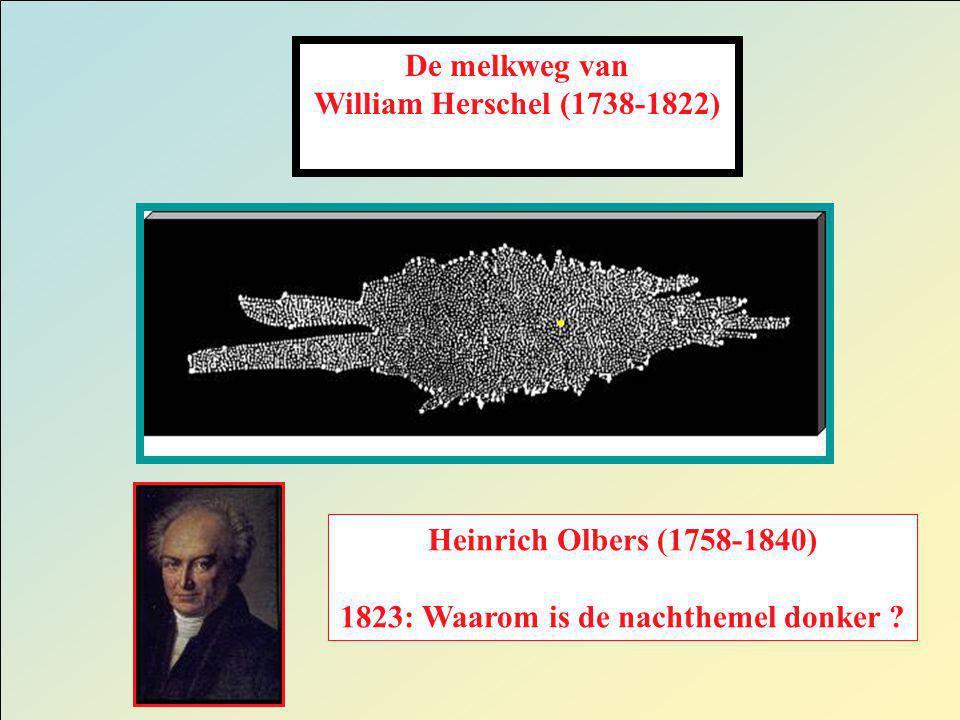 Heinrich Olbers (1758-1840) 1823: Waarom is de nachthemel donker ? De melkweg van William Herschel (1738-1822)