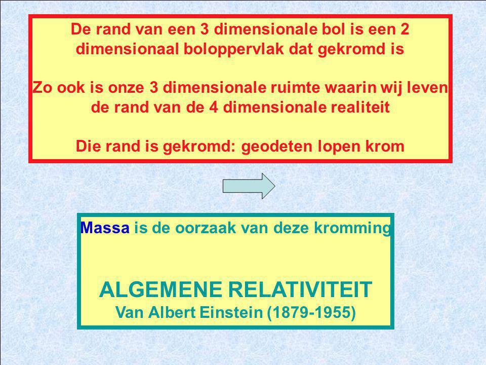 De rand van een 3 dimensionale bol is een 2 dimensionaal boloppervlak dat gekromd is Zo ook is onze 3 dimensionale ruimte waarin wij leven de rand van