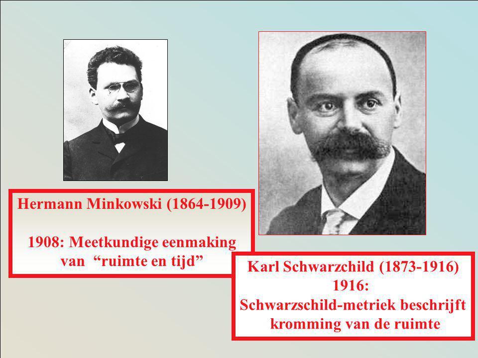 Hermann Minkowski (1864-1909) 1908: Meetkundige eenmaking van ruimte en tijd Karl Schwarzchild (1873-1916) 1916: Schwarzschild-metriek beschrijft kromming van de ruimte