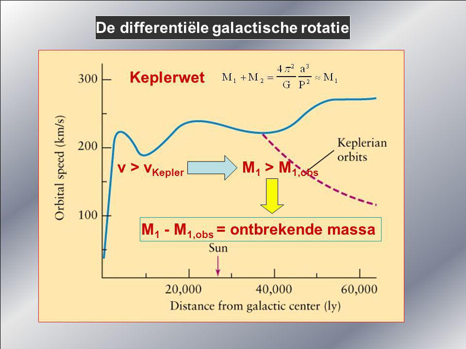 De differentiële galactische rotatie Keplerwet v > v Kepler M 1 > M 1,obs M 1 - M 1,obs = ontbrekende massa