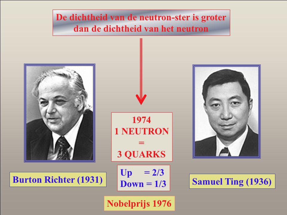 De dichtheid van de neutron-ster is groter dan de dichtheid van het neutron 1974 1 NEUTRON = 3 QUARKS Up = 2/3 Down = 1/3 Burton Richter (1931) Samuel Ting (1936) Nobelprijs 1976