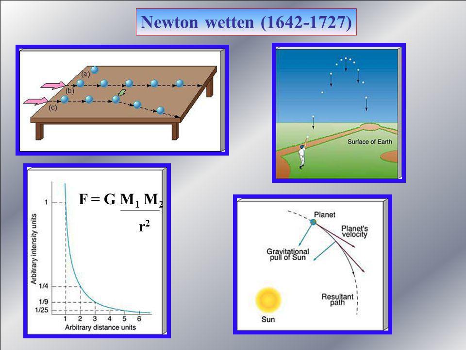 Newton wetten (1642-1727) F = G M 1 M 2 r2r2