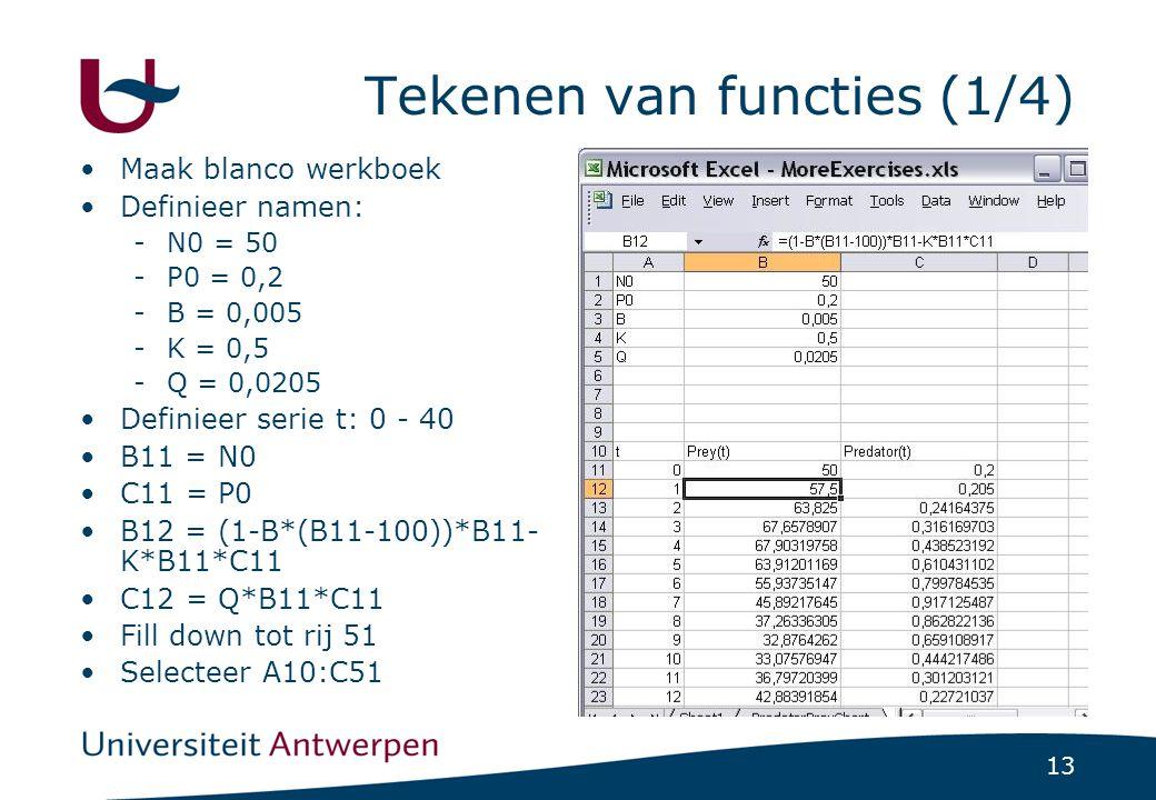 13 Tekenen van functies (1/4) Maak blanco werkboek Definieer namen: -N0 = 50 -P0 = 0,2 -B = 0,005 -K = 0,5 -Q = 0,0205 Definieer serie t: 0 - 40 B11 =