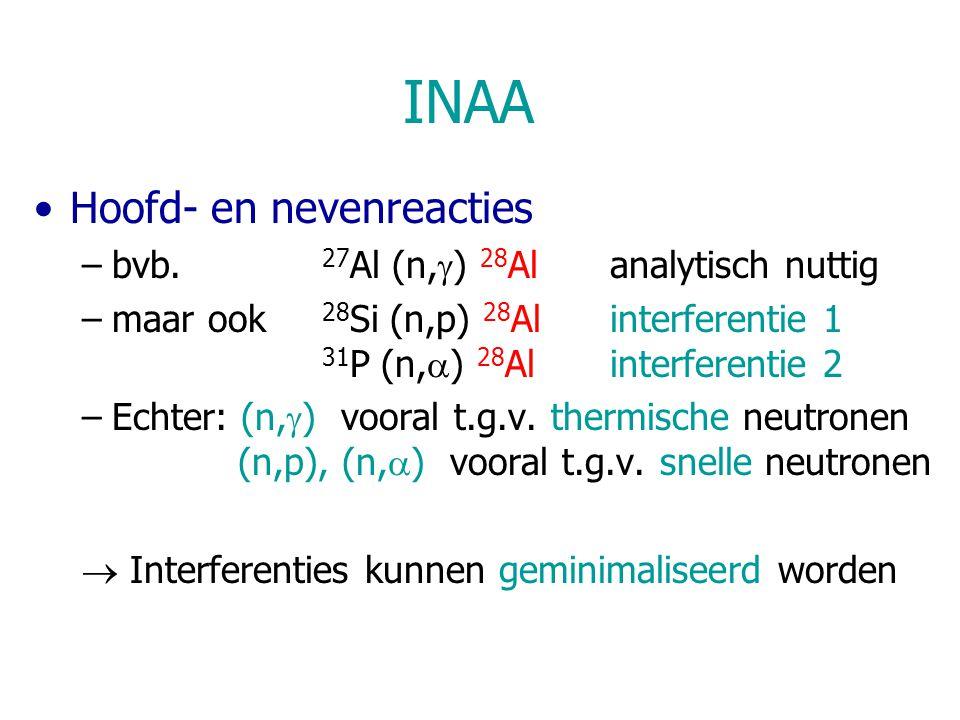 INAA Hoofd- en nevenreacties –bvb.