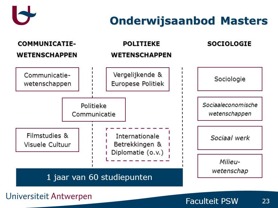 23 Faculteit PSW Onderwijsaanbod Masters COMMUNICATIE-WETENSCHAPPENPOLITIEKEWETENSCHAPPENSOCIOLOGIE Communicatie-wetenschappen Sociologie Sociaalecono