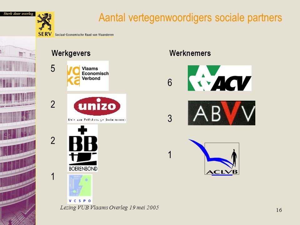 Lezing VUB Vlaams Overleg 19 mei 2005 16 Aantal vertegenwoordigers sociale partners WerkgeversWerknemers 52215221 631631