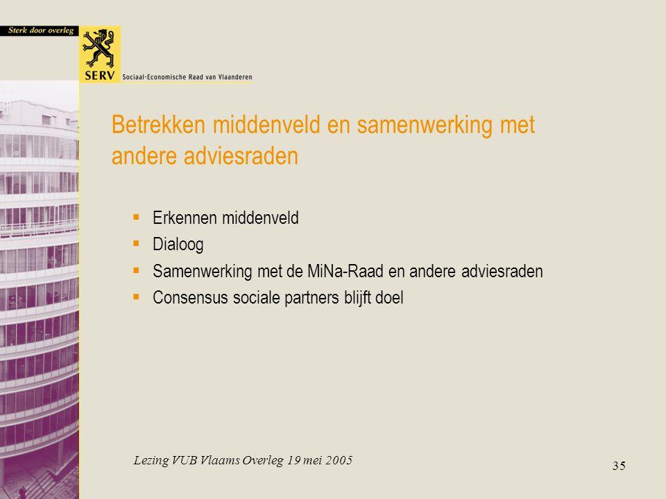Lezing VUB Vlaams Overleg 19 mei 2005 35  Erkennen middenveld  Dialoog  Samenwerking met de MiNa-Raad en andere adviesraden  Consensus sociale par
