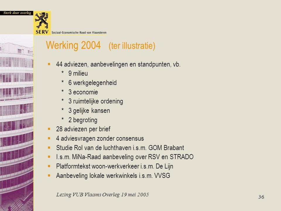 Lezing VUB Vlaams Overleg 19 mei 2005 36  44 adviezen, aanbevelingen en standpunten, vb. *9 milieu *6 werkgelegenheid *3 economie *3 ruimtelijke orde