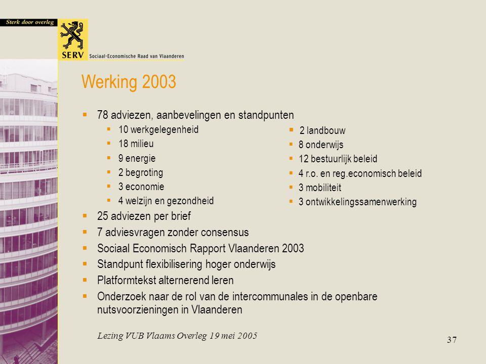 Lezing VUB Vlaams Overleg 19 mei 2005 37  78 adviezen, aanbevelingen en standpunten  10 werkgelegenheid  18 milieu  9 energie  2 begroting  3 ec