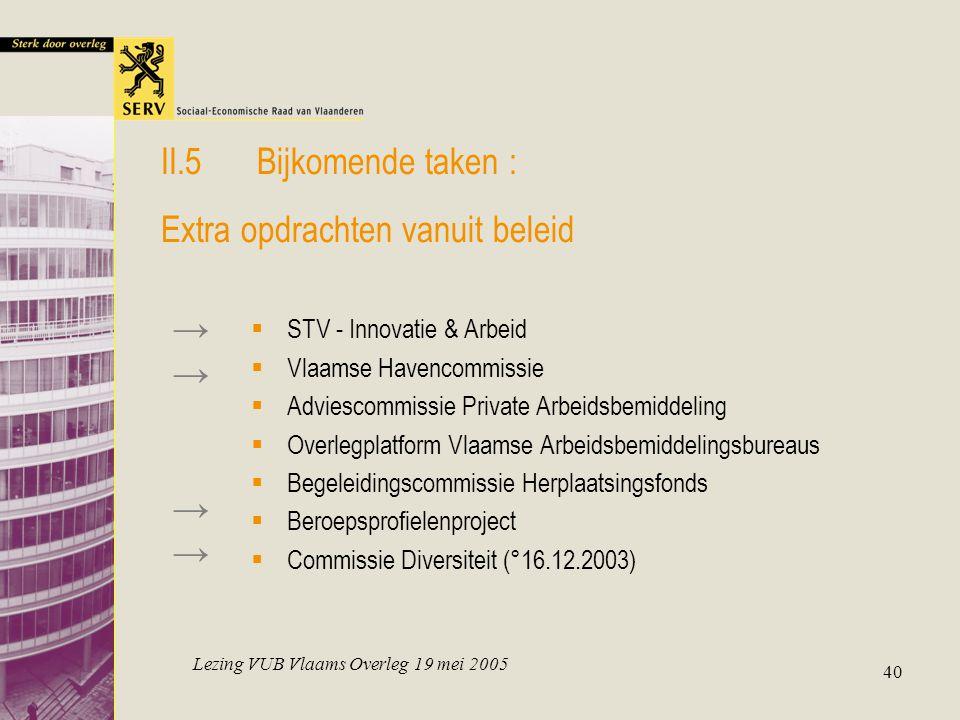 Lezing VUB Vlaams Overleg 19 mei 2005 40  STV - Innovatie & Arbeid  Vlaamse Havencommissie  Adviescommissie Private Arbeidsbemiddeling  Overlegplatform Vlaamse Arbeidsbemiddelingsbureaus  Begeleidingscommissie Herplaatsingsfonds  Beroepsprofielenproject  Commissie Diversiteit (°16.12.2003) II.5Bijkomende taken : Extra opdrachten vanuit beleid →→