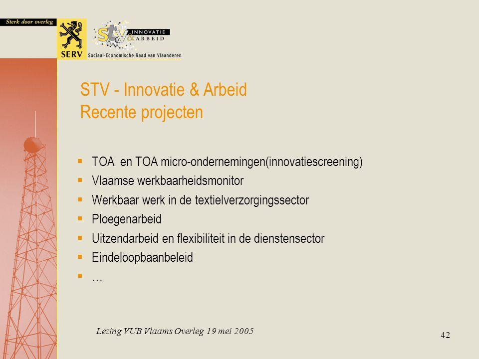 Lezing VUB Vlaams Overleg 19 mei 2005 42  TOA en TOA micro-ondernemingen(innovatiescreening)  Vlaamse werkbaarheidsmonitor  Werkbaar werk in de tex