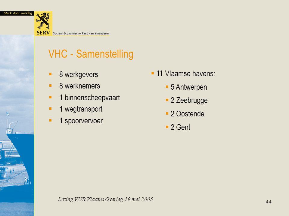 Lezing VUB Vlaams Overleg 19 mei 2005 44  8 werkgevers  8 werknemers  1 binnenscheepvaart  1 wegtransport  1 spoorvervoer VHC - Samenstelling  1