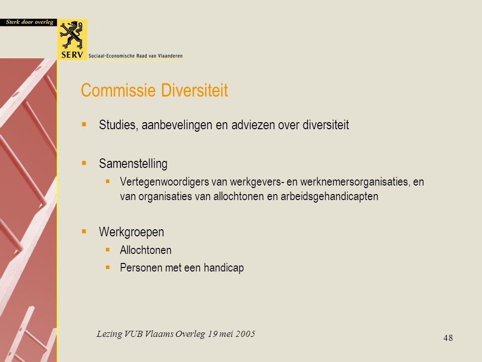 Lezing VUB Vlaams Overleg 19 mei 2005 48 Commissie Diversiteit  Studies, aanbevelingen en adviezen over diversiteit  Samenstelling  Vertegenwoordig